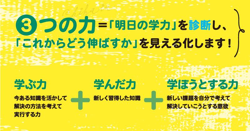 3つの力=「明日の学力」を診断し、これからどう伸ばすか?を見える化します。
